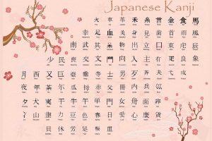 Du học Nhật Bản – Cách đọc chữ kanji